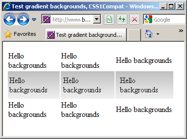 Internet explorer 8 table cell loses border when css for Css table design examples