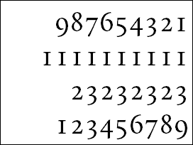 Numbers in Calluna, tabular figures